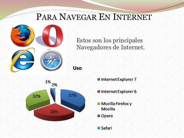 PAGINAS DE REDES SOCIALES Y DIVERSION EN INTERNET WWW.YOUTUBE.COM (VIDEOS ONLINE) WWW.GOOGLE.COM.MX (BUSCADOR) WWW.TU.TV.C...