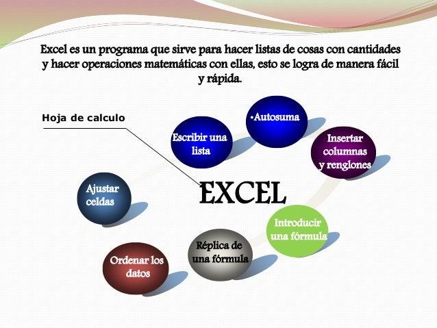 Una vez activado Excel, se presenta una pantalla como la siguiente. En ella podrás identificar que las columnas tienen en ...