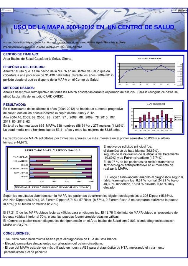 USO DE LA MAPA 2004-2012 EN UN CENTRO DE SALUDAutores: Glòria Ribas Miquel, Esther Boix Roqueta, Montse Ferré Munté, Josep...