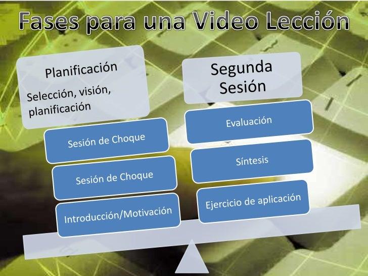 Vídeos motivadores</li></li></ul><li>SUGERENCIAS PARA EL USO DIDÁCTICO DE VIDEOS<br />Documentales:<br /><ul><li>Muestran ...