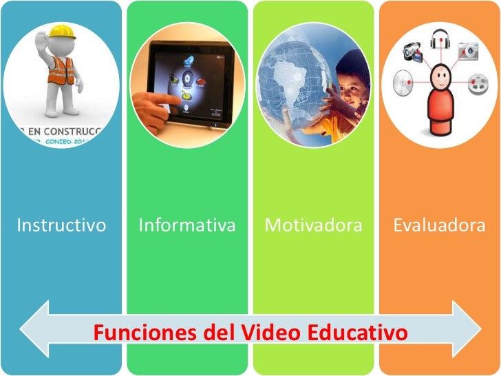 Instructivo<br />Informativa<br />Motivadora<br />Evaluadora<br />Funciones del Video Educativo<br />