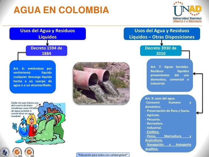 Uso eficiente de agua for 4 usos del suelo en colombia