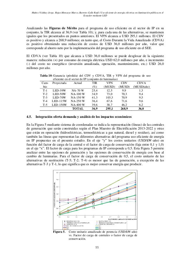 iluminacion Uso eficiente publica en energía de mediante 5jR4AL