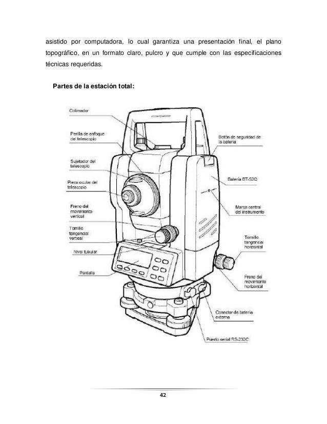 Usos de Instrumentos Topográficos