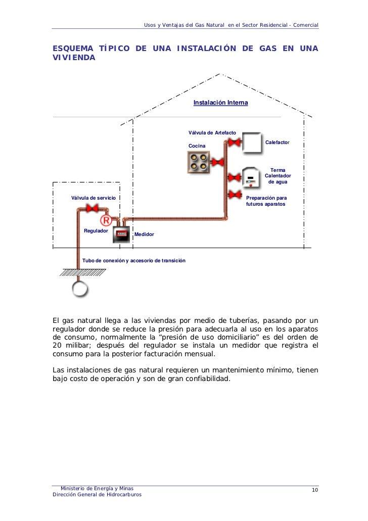 Precio instalar gas natural awesome beautiful finest usos - Instalacion calentador gas natural ...