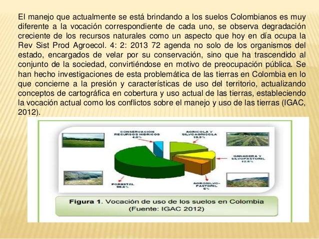 usos del suelo colombia