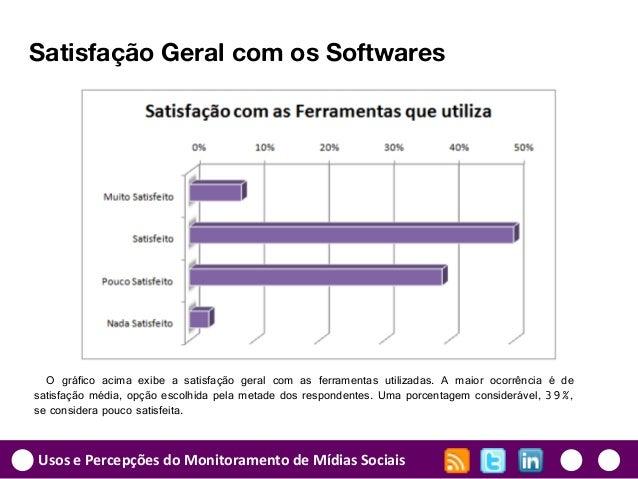 Usos e Percepções do Monitoramento de Mídias Sociais Satisfação Geral com os Softwares O gráfico acima exibe a satisfação ...