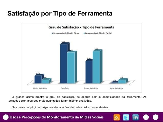 Usos e Percepções do Monitoramento de Mídias Sociais Satisfação por Tipo de Ferramenta O gráfico acima mostra o grau de sa...