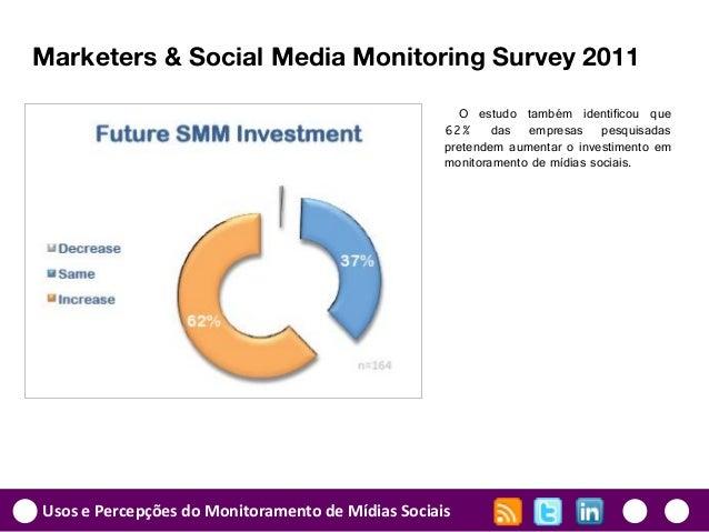 Usos e Percepções do Monitoramento de Mídias Sociais O estudo também identificou que 62% das empresas pesquisadas pretende...