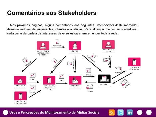 Usos e Percepções do Monitoramento de Mídias Sociais Comentários aos Stakeholders Nas próximas páginas, alguns comentários...