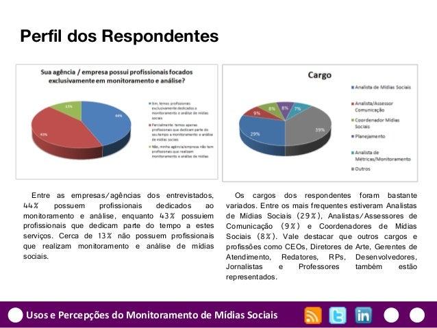 Usos e Percepções do Monitoramento de Mídias Sociais Perfil dos Respondentes Entre as empresas/agências dos entrevistados,...