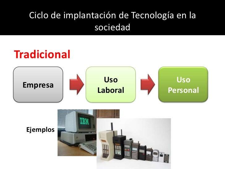Ciclo de implantación de Tecnología en la sociedad<br />Tradicional<br />Empresa<br />Uso Laboral<br />Uso Personal<br />E...