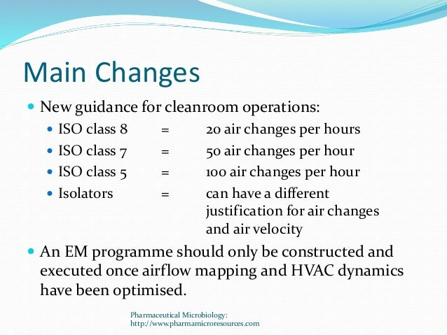 Air Changes Per Hour For Clean Rooms