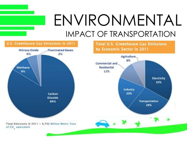 an analysis of cars and their negative effects to the environment Electric vehicles and their effect on  clearly electric cars, despite their good for the environment image create  the negative impact of electric cars on.