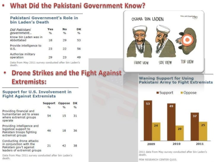  The killing of OSAMA-BIN-LADEN may not have a direct impact on the US-PAK  relation , but it could very well change the ...