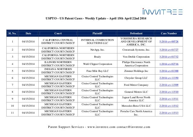 Patent Support Services - www.invntree.com contact@invntree.com USPTO – US Patent Cases - Weekly Update – April 15th April...