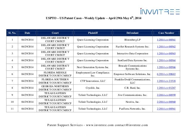 Patent Support Services - www.invntree.com contact@invntree.com USPTO – US Patent Cases - Weekly Update – April 29th May 6...