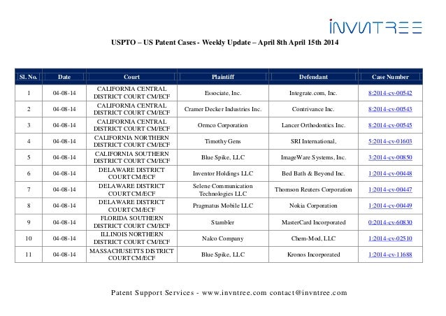 Patent Support Services - www.invntree.com contact@invntree.com USPTO – US Patent Cases - Weekly Update – April 8th April ...