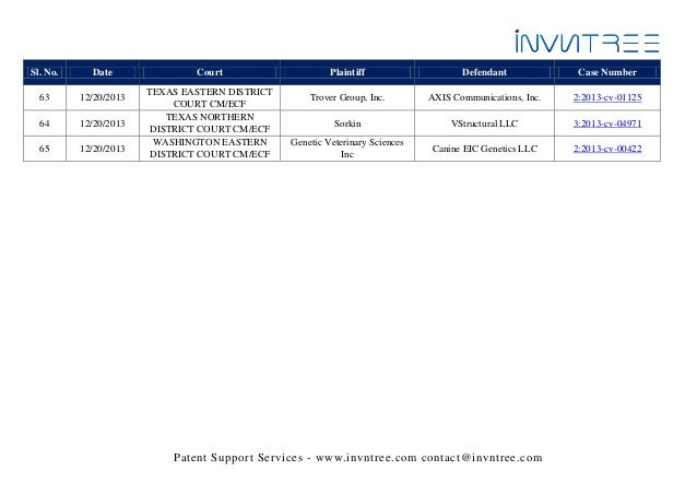 Us patent cases weekly update december 17th december 24th 2013