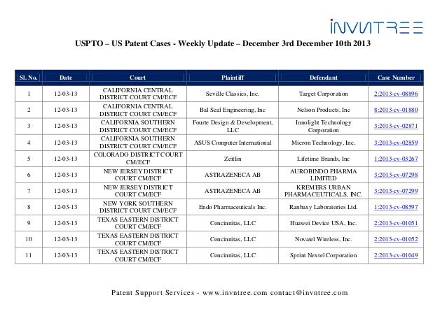 USPTO – US Patent Cases - Weekly Update – December 3rd December 10th 2013  Sl. No.  Date  1  12-03-13  2  12-03-13  3  12-...