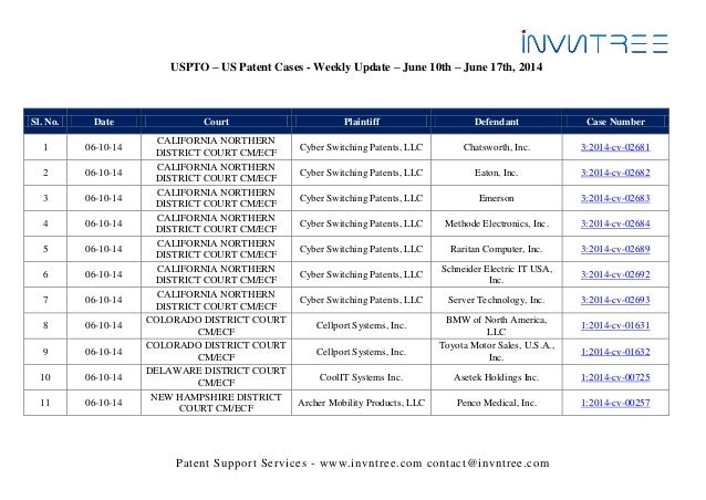 Patent Support Services - www.invntree.com contact@invntree.com USPTO – US Patent Cases - Weekly Update – June 10th – June...