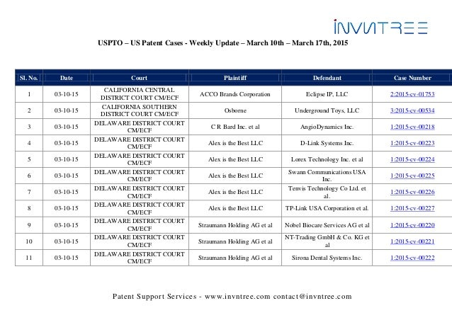Patent Support Services - www.invntree.com contact@invntree.com USPTO – US Patent Cases - Weekly Update – March 10th – Mar...