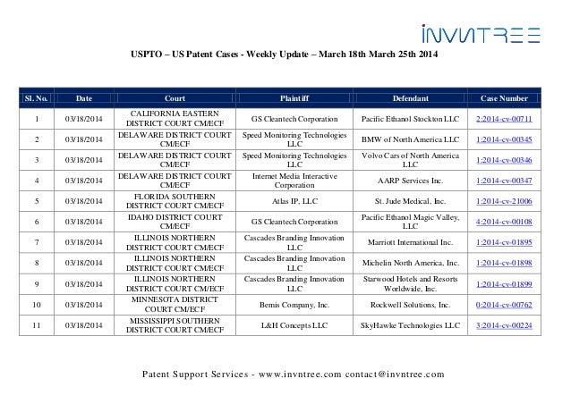 Patent Support Services - www.invntree.com contact@invntree.com USPTO – US Patent Cases - Weekly Update – March 18th March...