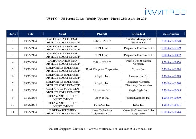 Patent Support Services - www.invntree.com contact@invntree.com USPTO – US Patent Cases - Weekly Update – March 25th April...