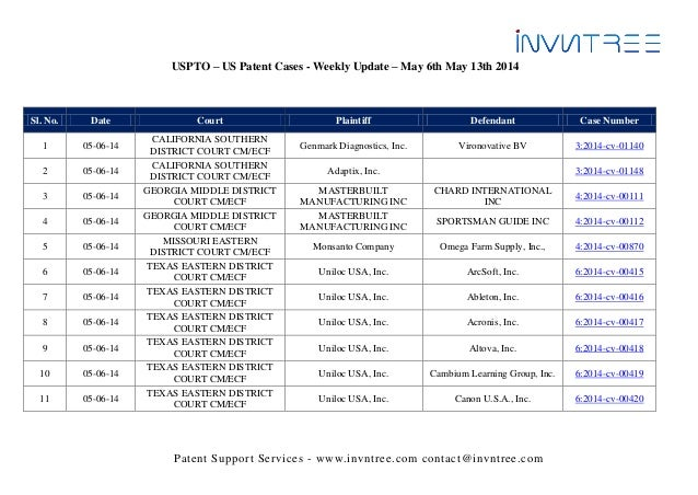 Patent Support Services - www.invntree.com contact@invntree.com USPTO – US Patent Cases - Weekly Update – May 6th May 13th...