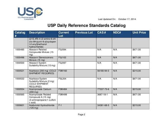 USP REFERENCE STANDARD CATALOGUE PDF DOWNLOAD