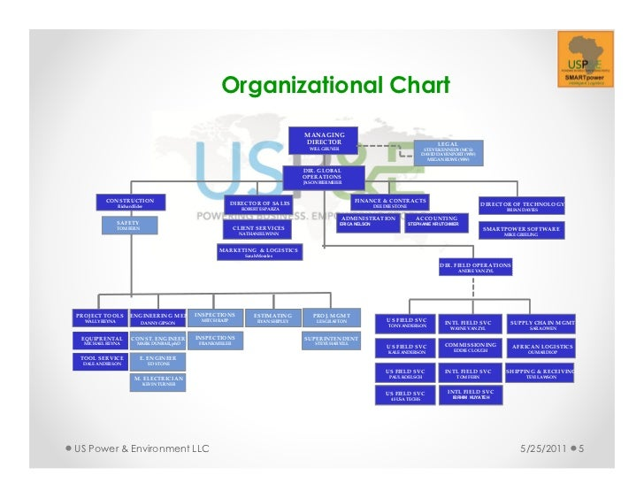 Usp Amp E Company Overview 2011 Africa