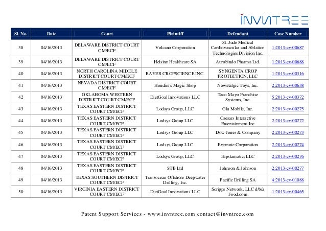 uspto  u2013 us patent cases weekly update - april 16th
