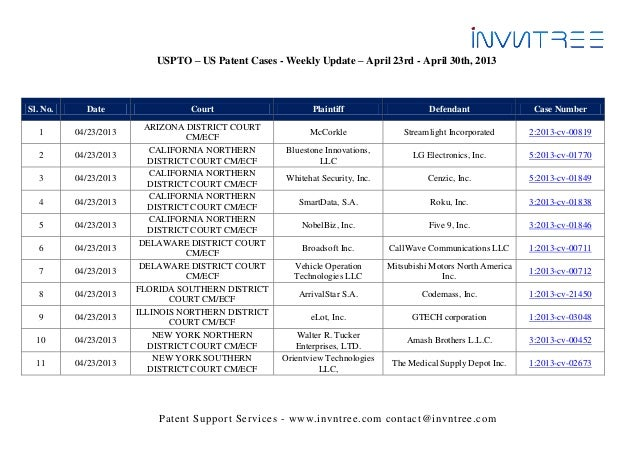 Patent Support Services - www.invntree.com contact@invntree.comUSPTO – US Patent Cases - Weekly Update – April 23rd - Apri...