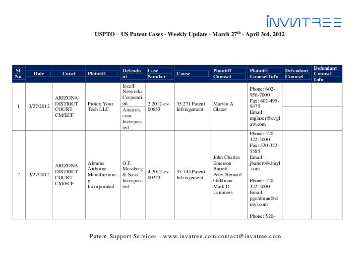 USPTO – US Patent Cases - Weekly Update - March 27th - April 3rd, 2012                                                    ...