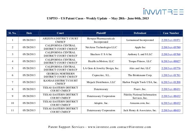 Patent Support Services - www.invntree.com contact@invntree.comUSPTO – US Patent Cases - Weekly Update – May 28th - June 0...