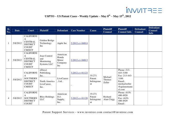 USPTO – US Patent Cases - Weekly Update – May 8th – May 15th, 2012                                                        ...