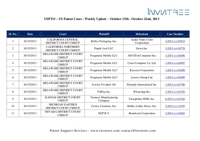 USPTO – US Patent Cases - Weekly Update – October 15th - October 22nd, 2013  Sl. No.  Date  1  10/15/2013  2  10/15/2013  ...