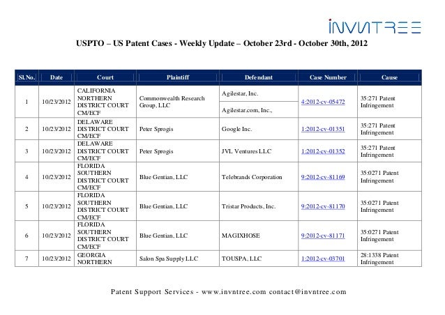 USPTO – US Patent Cases - Weekly Update – October 23rd - October 30th, 2012Sl.No.     Date            Court               ...