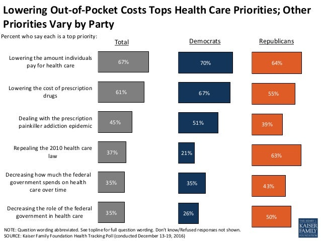 Public Health Measures to Reform Health Care in America