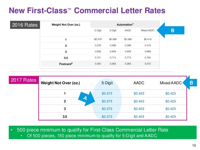 10 new first class commercial letter rates weight