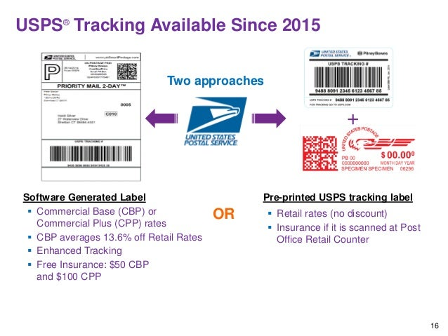 USPS® Rate Change 2017: What You Need To Know