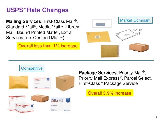 Case Study of Fedex and UPS
