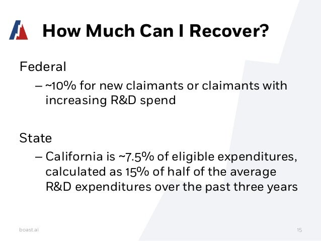 How Much Tax Credits Will I Get >> R D Tax Credits How To Get 250 000 From The Irs For Your Product D