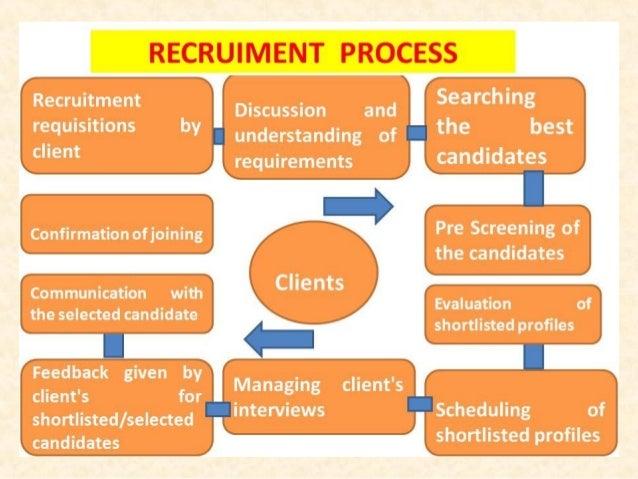 us recruitment training for beginner 2013