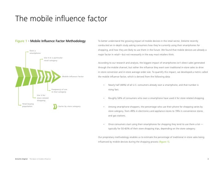 The mobile influence factorFigure 1 - Mobile Influence Factor Methodology                                       To better ...
