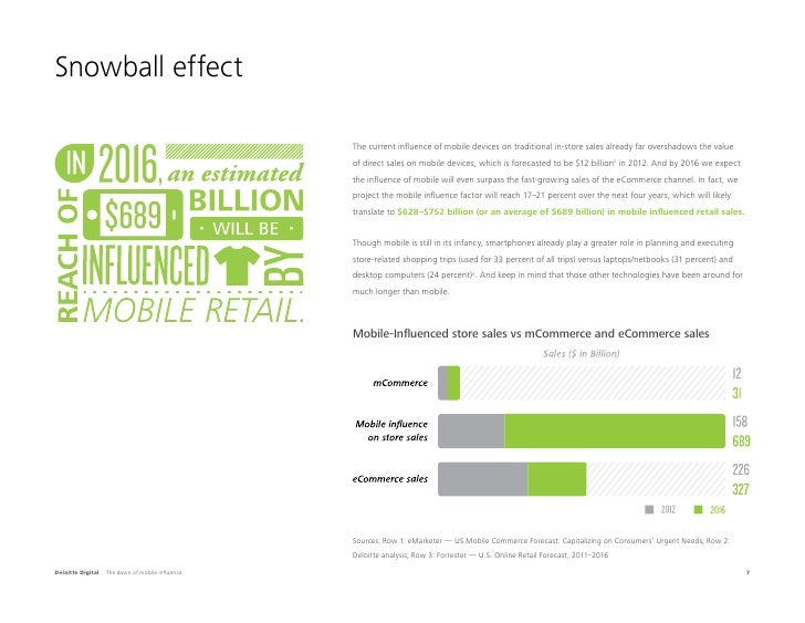 Snowball effect                                                  The current influence of mobile devices on traditional in...