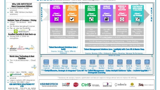 SolutionUnified Solution 4 End 2 End Talent Management  From Recruit 2 Retire  Cloud / On Premise www.usrinfotech.com | ...