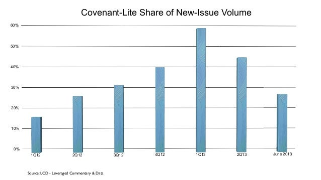 July 2013, US Leveraged Loan Market Analysis