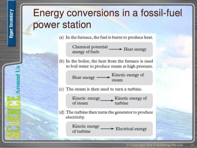 Energy conversions in a fossil-fuel power station © Copyright Star Publishing Pte Ltd 10