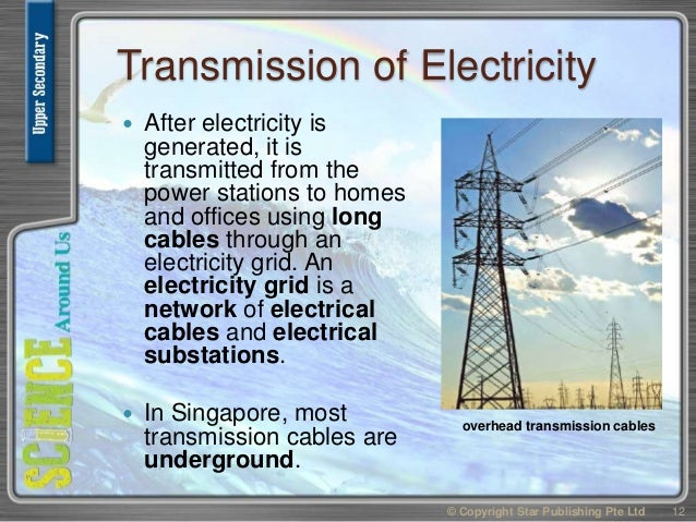 Transmission of Electricity  After electricity is generated, it is transmitted from the power stations to homes and offic...